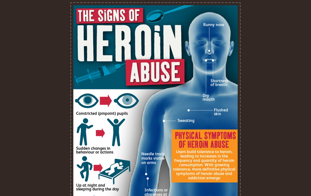 Heroin- The Recovery Community, Sober Living and More